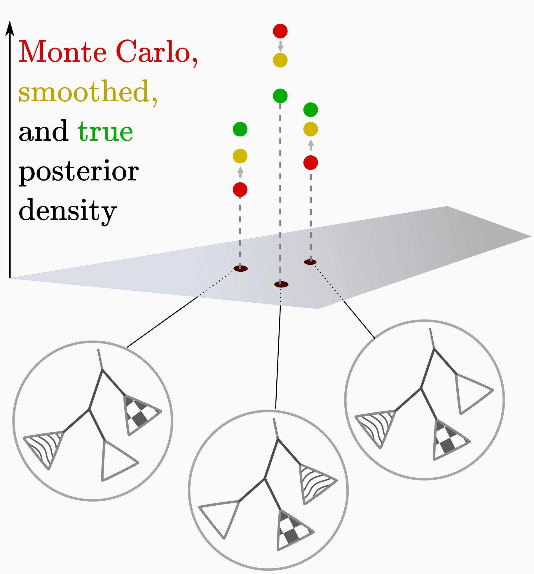 Generalizing tree probability estimation via Bayesian networks